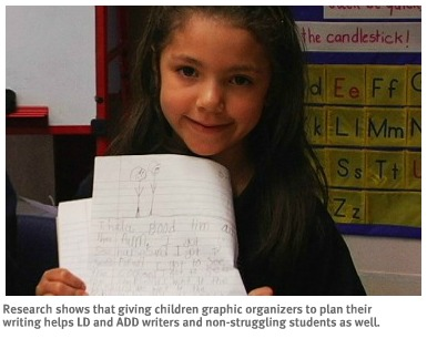 Click for image of young child displaying writing. Research supports giving children graphic organizers to help them plan their writing.
